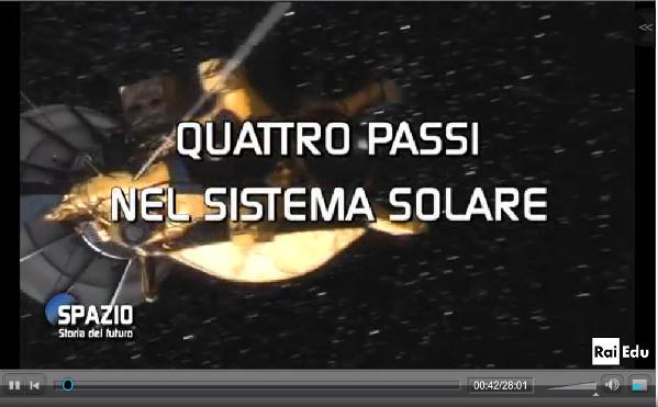 Sistema Solare I Pianeti E Gli Altri Corpi Celesti