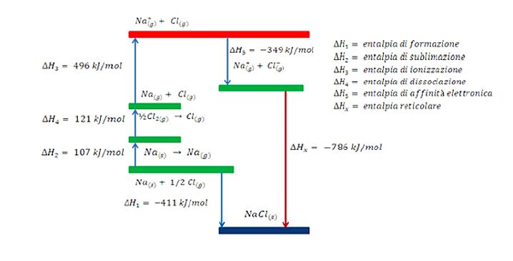 Akram la kilo planet blog universitas negeri gorontalo arah panah yang mengarah ke atas menunjukkan reaksi endoterm sedangkan arah panah yang mengarah ke bawah menunjukkan reaksi eksoterm ccuart Images