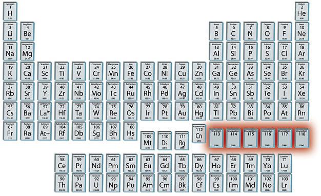I nuovi elementi superpesanti treccani il portale del - Gli elementi della tavola periodica ...