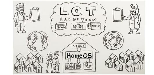 Un sistema operativo per la casa