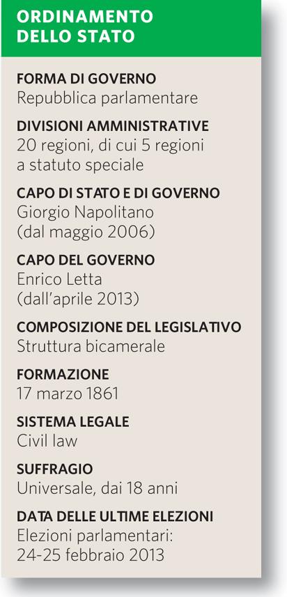 Italia paesi treccani atlante geopolitico for Repubblica parlamentare italiana